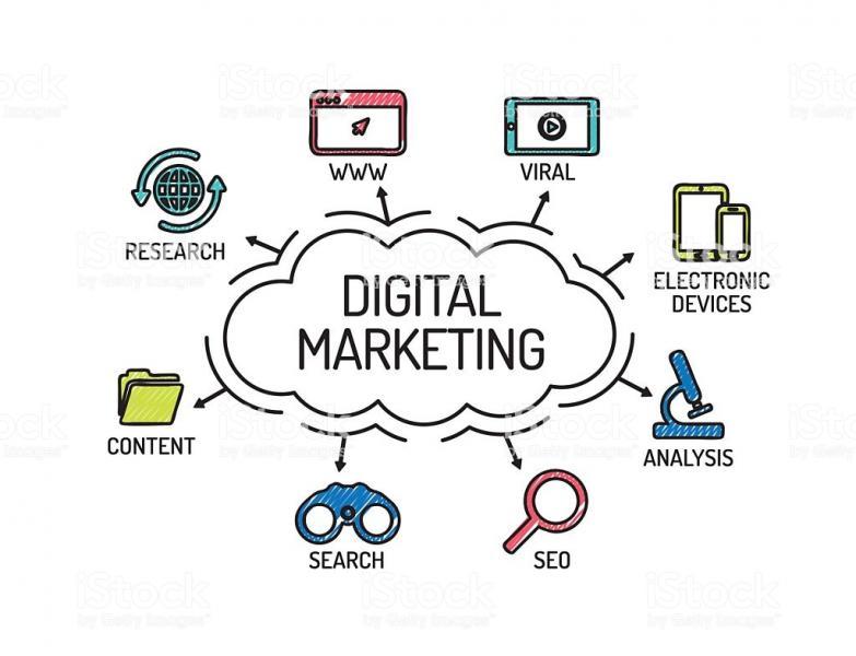 vvtechsol-digital marketing-guide