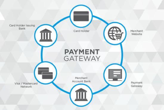 vvtechsol-payment-gateway